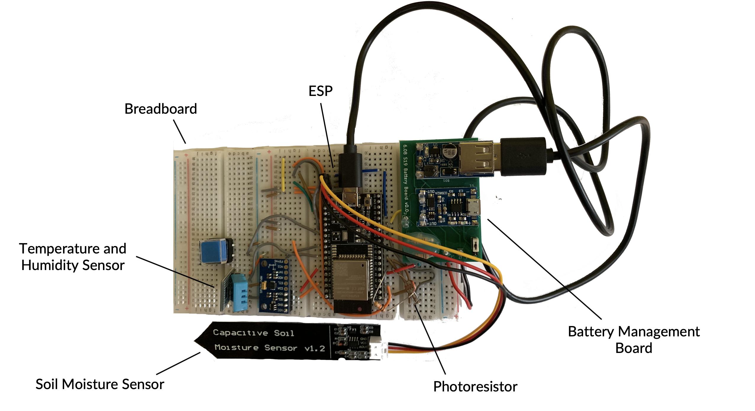 berrySmart - Keysight IoT Innovation Challenge
